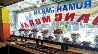 Omset penjualan rumah makan ditengah pandemi COVID-19